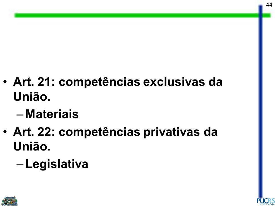 Art. 21: competências exclusivas da União.