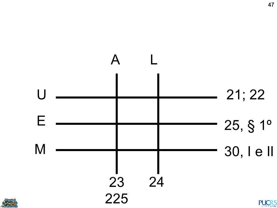 A L U 21; 22 E 25, § 1º M 30, I e II 23 225 24