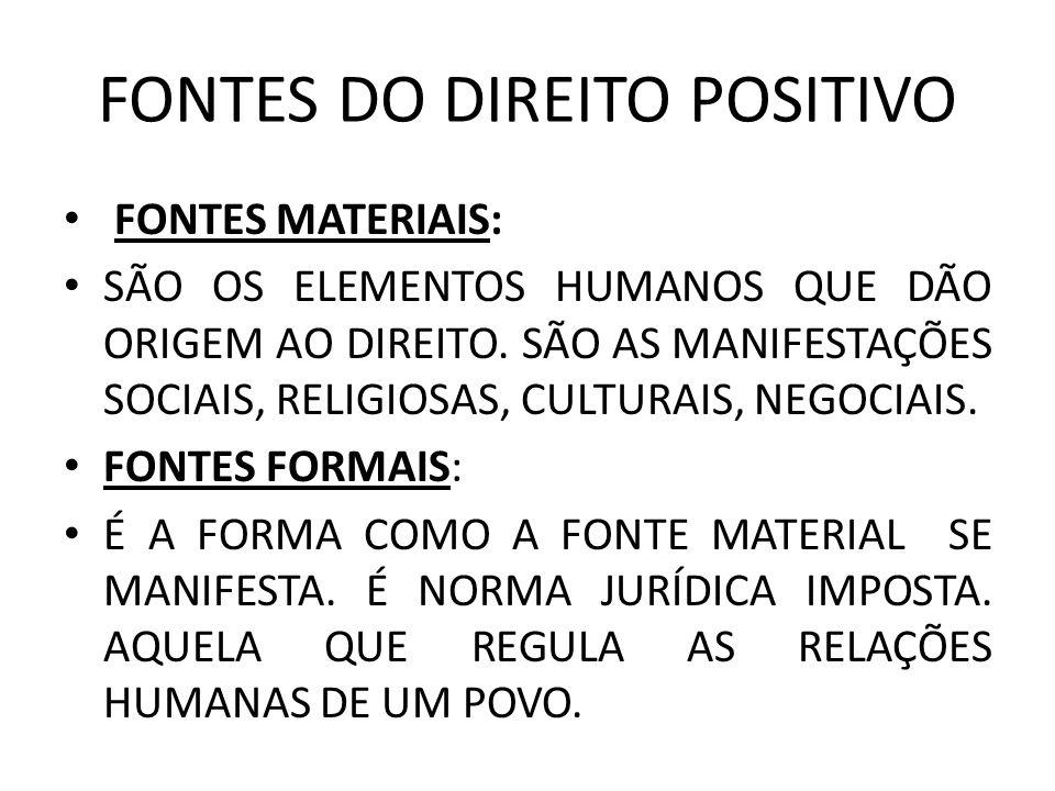 FONTES DO DIREITO POSITIVO