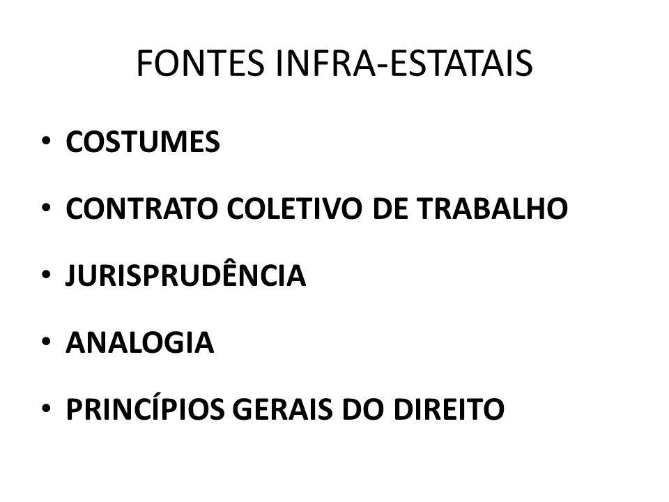 FONTES INFRA-ESTATAIS