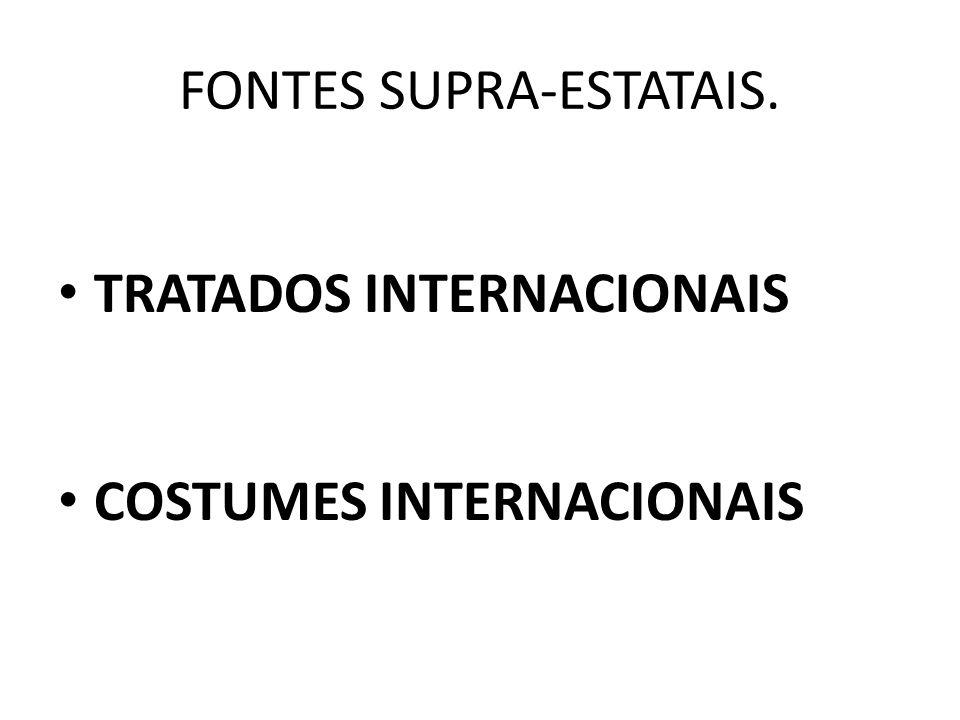 FONTES SUPRA-ESTATAIS.