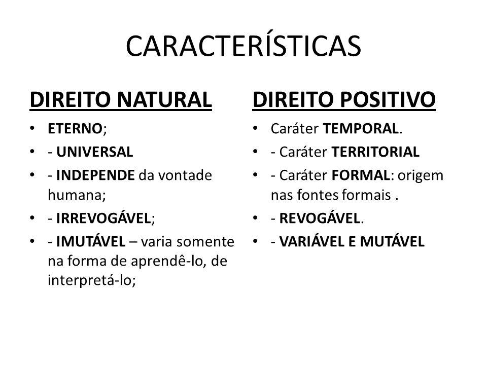 CARACTERÍSTICAS DIREITO NATURAL DIREITO POSITIVO ETERNO; - UNIVERSAL