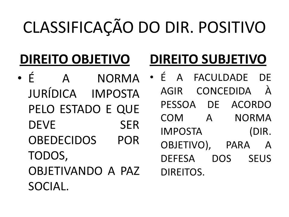 CLASSIFICAÇÃO DO DIR. POSITIVO