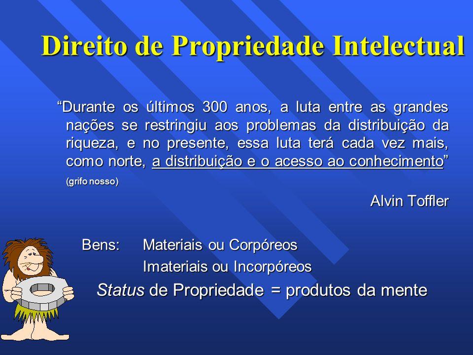 Direito de Propriedade Intelectual