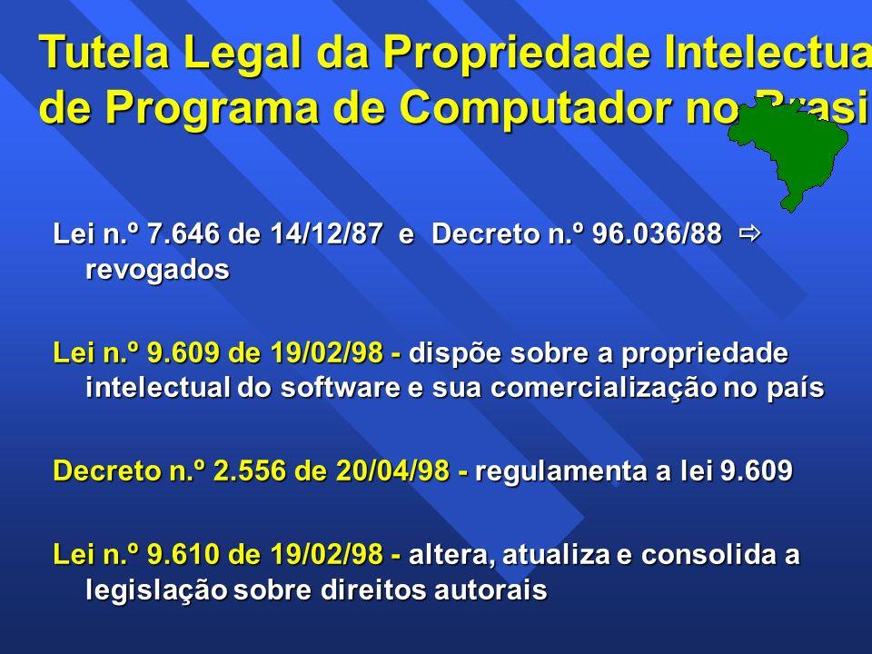 Tutela Legal da Propriedade Intelectual de Programa de Computador no Brasil