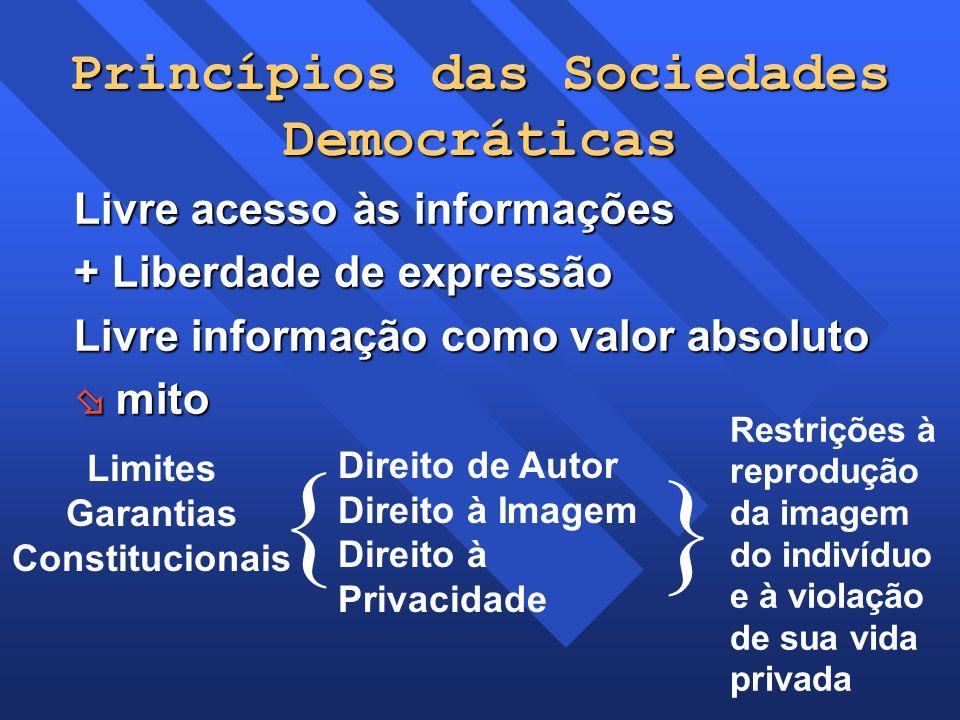 Princípios das Sociedades Democráticas