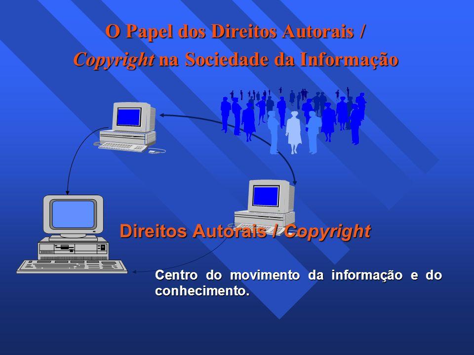 O Papel dos Direitos Autorais / Copyright na Sociedade da Informação
