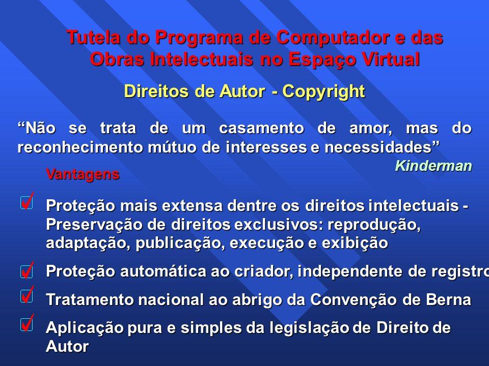 Direitos de Autor - Copyright