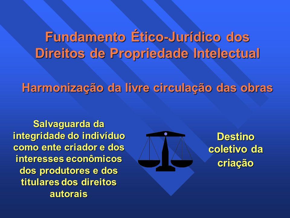 Fundamento Ético-Jurídico dos Direitos de Propriedade Intelectual