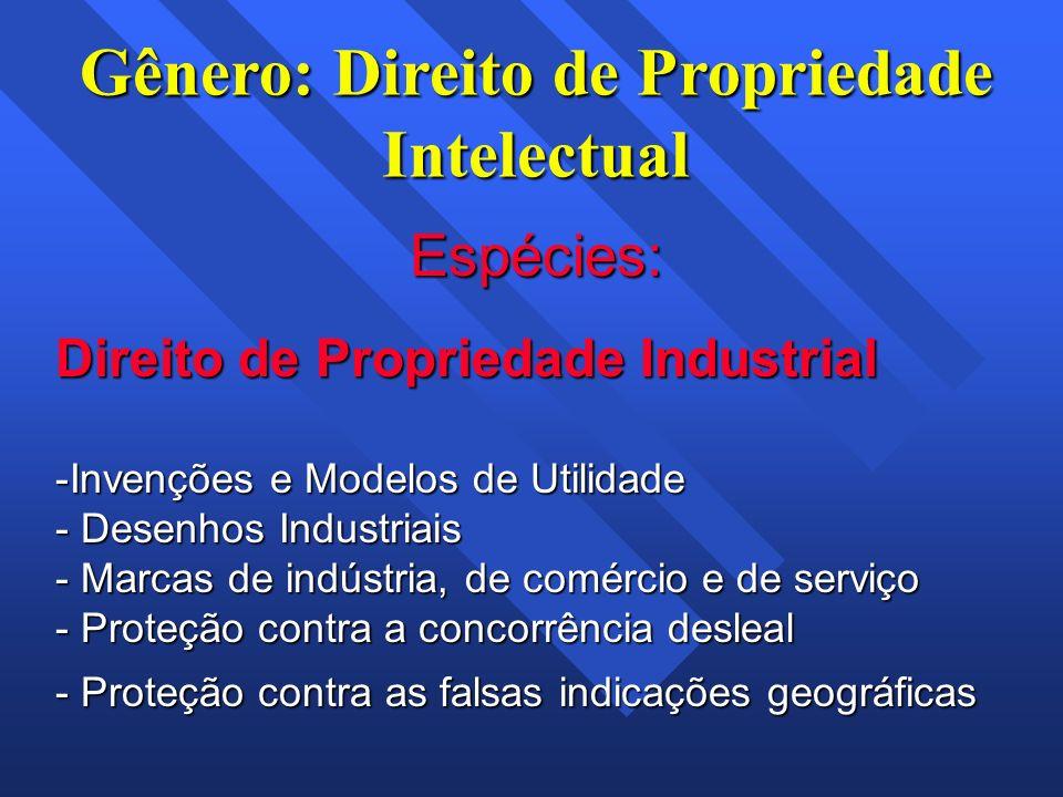 Gênero: Direito de Propriedade Intelectual