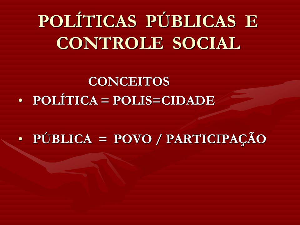 POLÍTICAS PÚBLICAS E CONTROLE SOCIAL