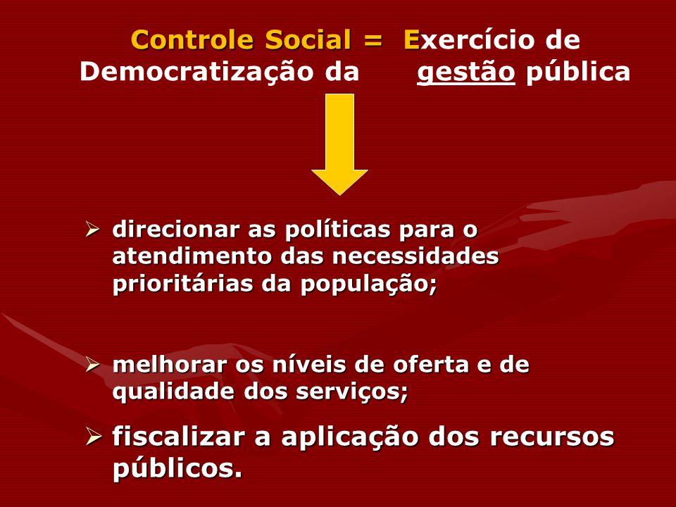 Controle Social = Exercício de Democratização da gestão pública