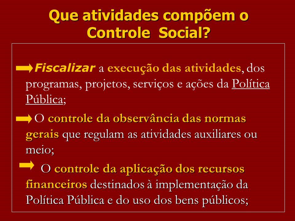 Que atividades compõem o Controle Social