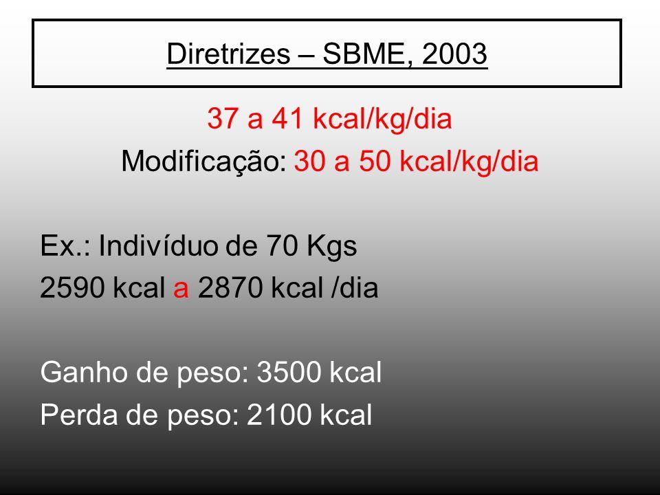 Modificação: 30 a 50 kcal/kg/dia