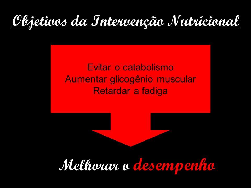 Objetivos da Intervenção Nutricional