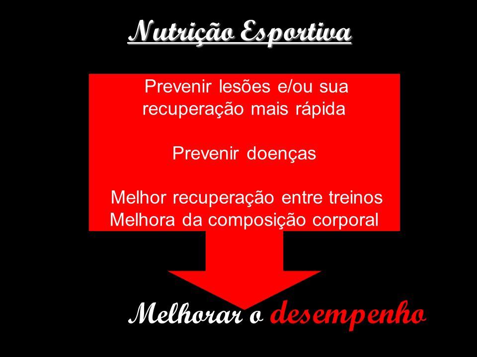 Nutrição Esportiva Melhorar o desempenho Prevenir lesões e/ou sua