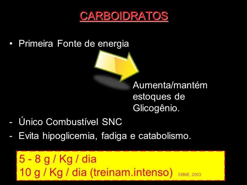 10 g / Kg / dia (treinam.intenso) SBME, 2003