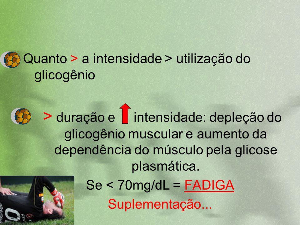 Quanto > a intensidade > utilização do glicogênio