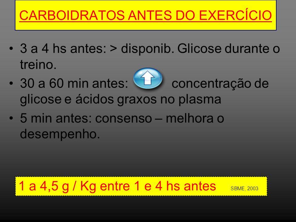 CARBOIDRATOS ANTES DO EXERCÍCIO