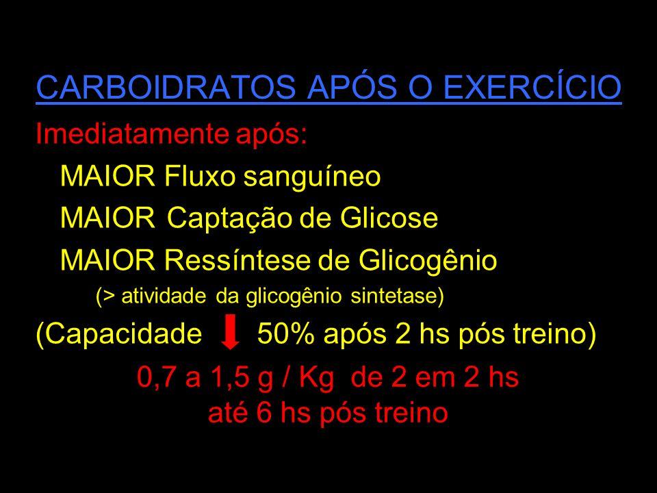 CARBOIDRATOS APÓS O EXERCÍCIO