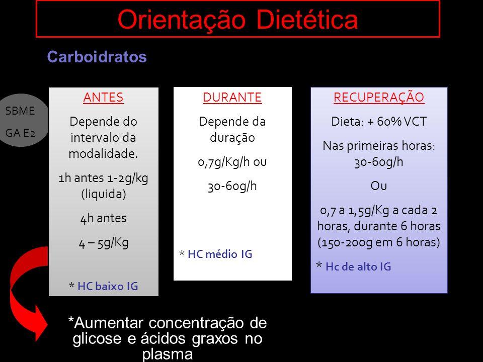 *Aumentar concentração de glicose e ácidos graxos no plasma