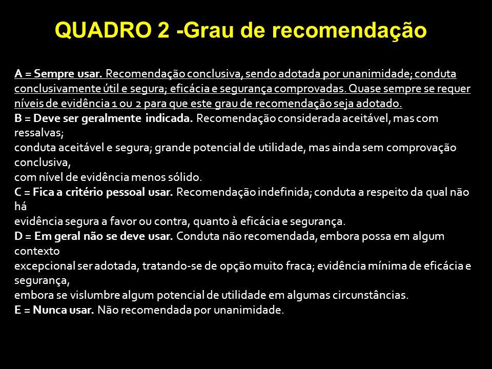 QUADRO 2 -Grau de recomendação