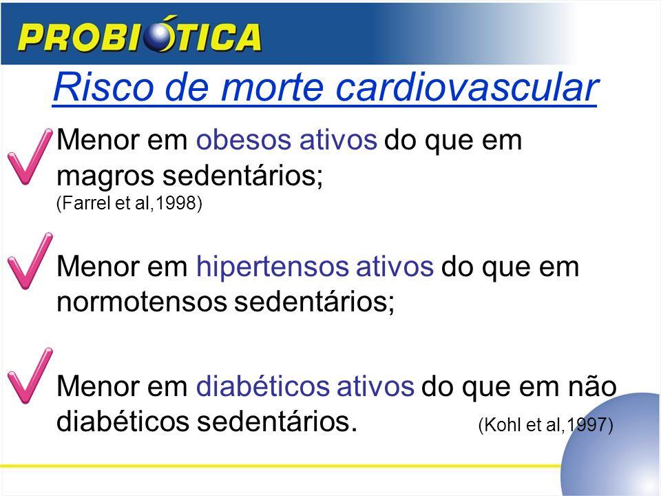 Risco de morte cardiovascular