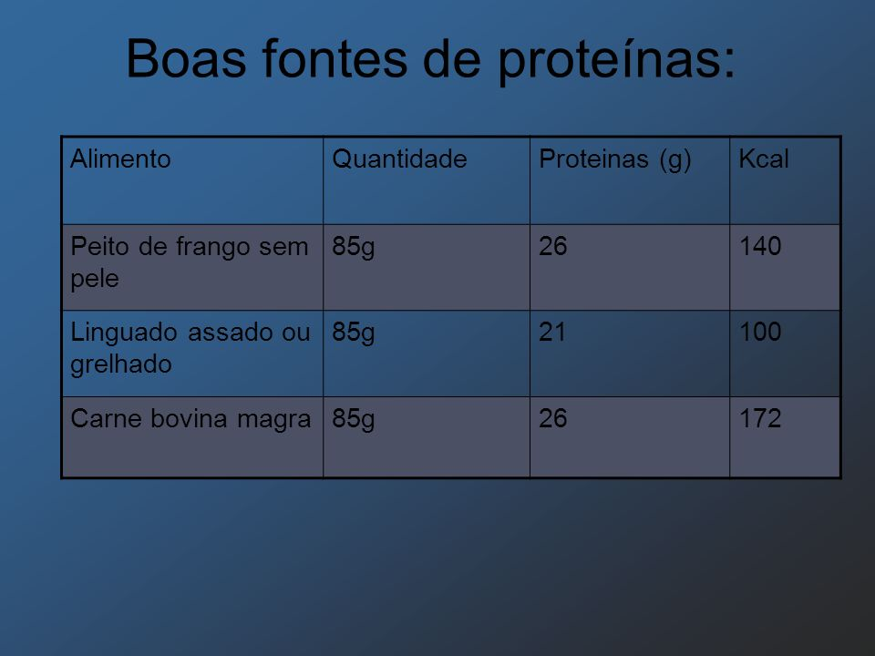 Boas fontes de proteínas: