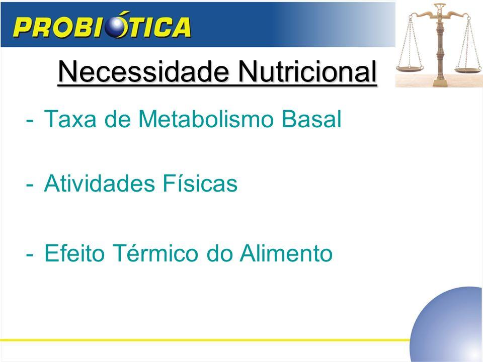 Necessidade Nutricional
