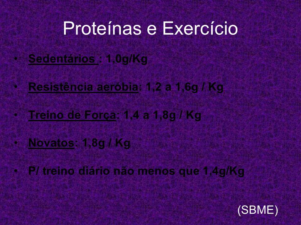 Proteínas e Exercício Sedentários : 1,0g/Kg