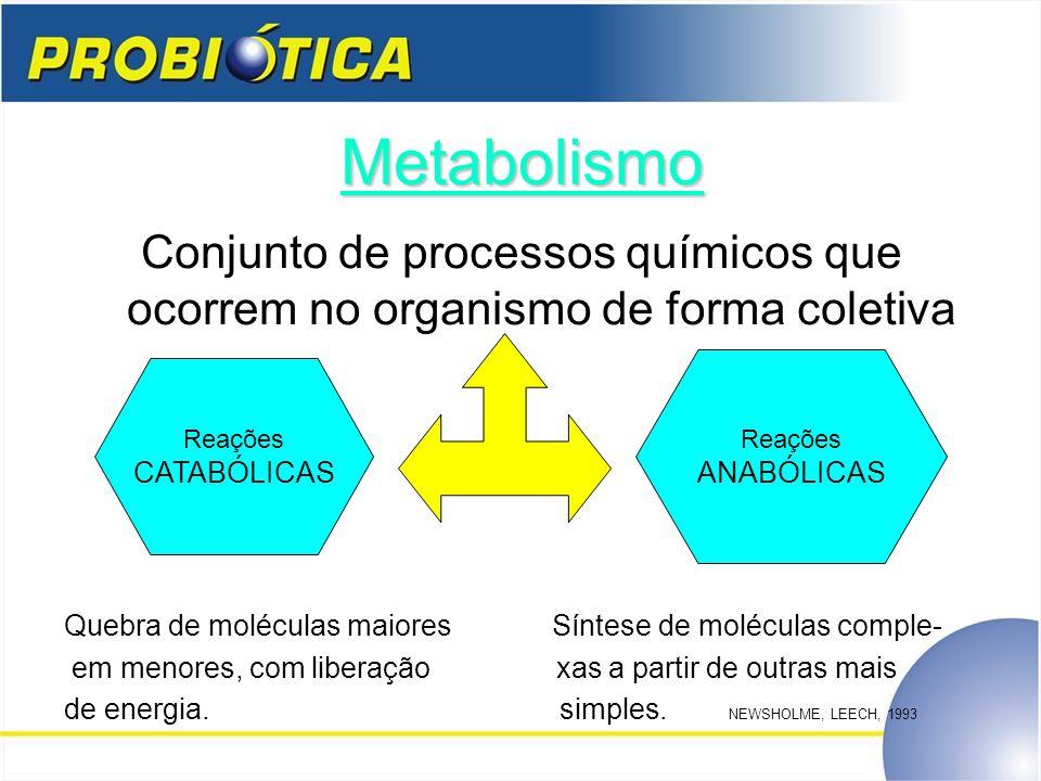Metabolismo Conjunto de processos químicos que ocorrem no organismo de forma coletiva.