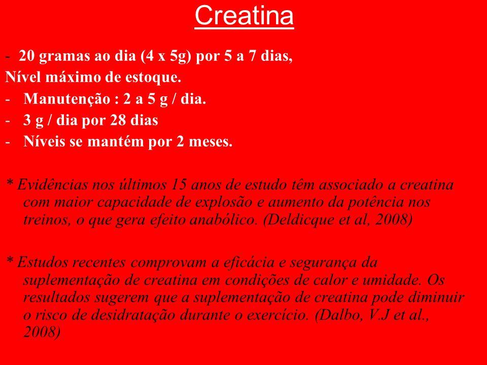 Creatina - 20 gramas ao dia (4 x 5g) por 5 a 7 dias,