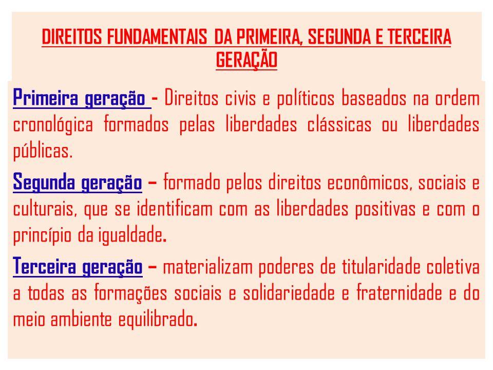 DIREITOS FUNDAMENTAIS DA PRIMEIRA, SEGUNDA E TERCEIRA GERAÇÃO