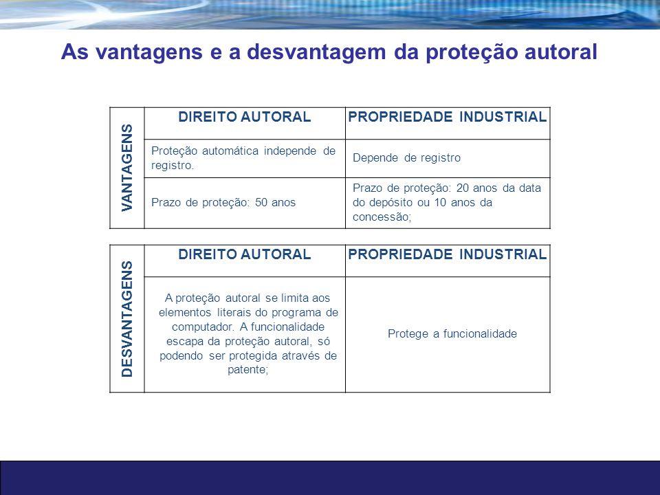As vantagens e a desvantagem da proteção autoral