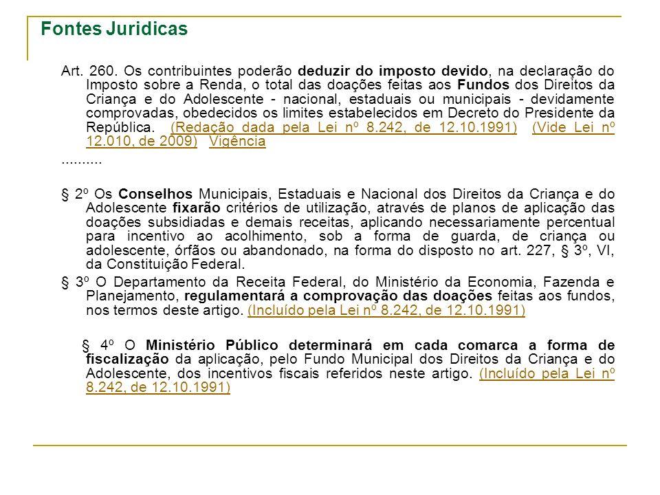 Fontes Juridicas