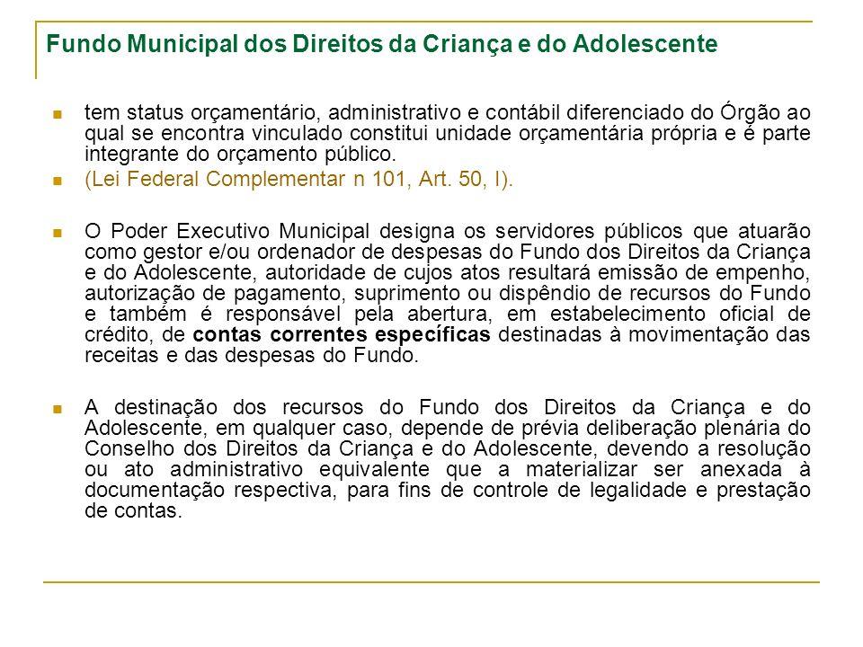 Fundo Municipal dos Direitos da Criança e do Adolescente