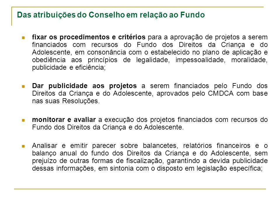 Das atribuições do Conselho em relação ao Fundo