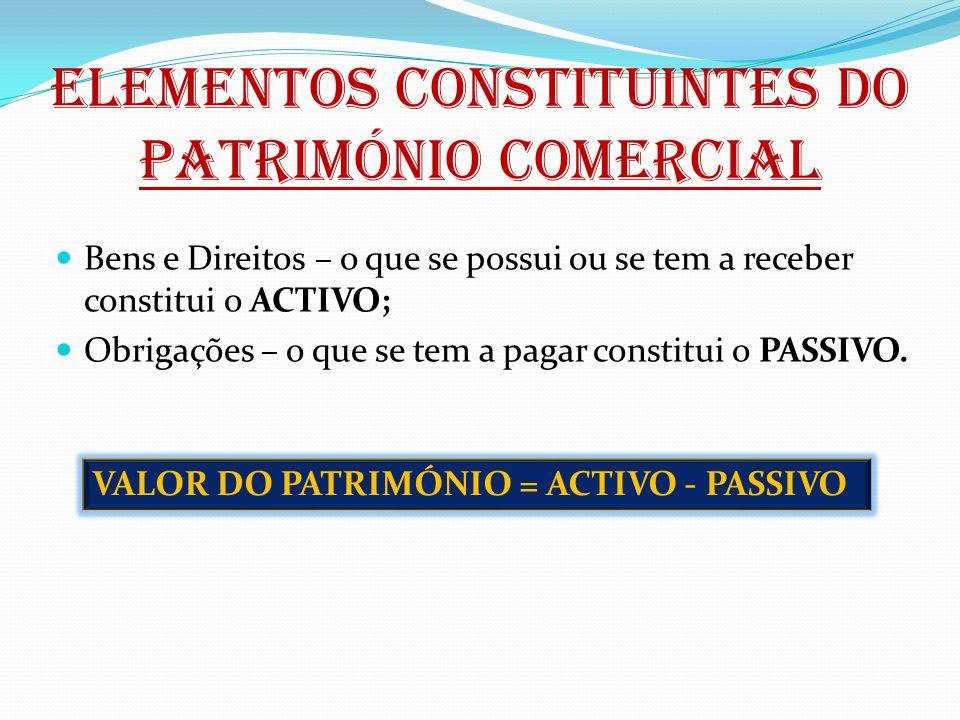 ELEMENTOS CONSTITUINTES DO PATRIMÓNIO COMERCIAL