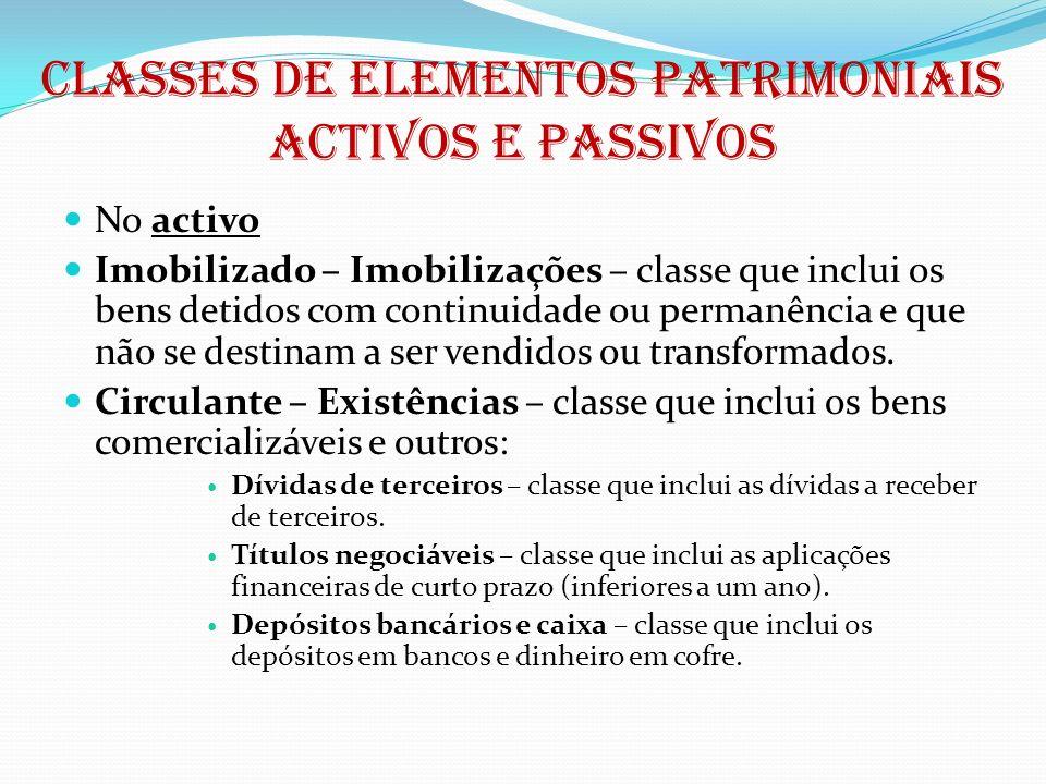 CLASSES DE ELEMENTOS PATRIMONIAIS ACTIVOS E PASSIVOS