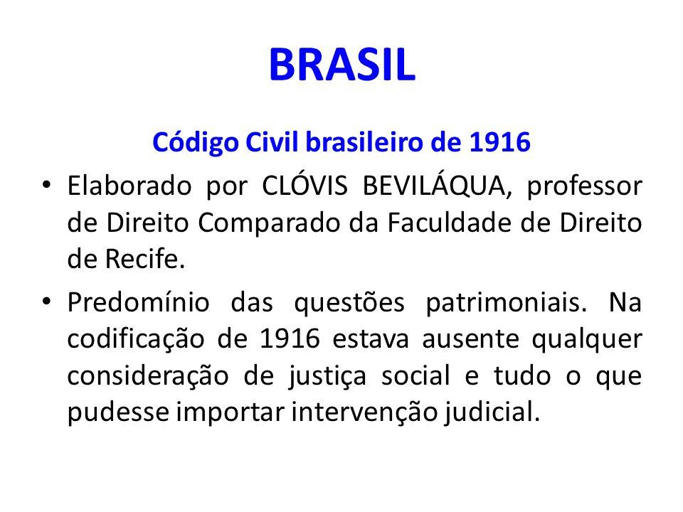 Código Civil brasileiro de 1916