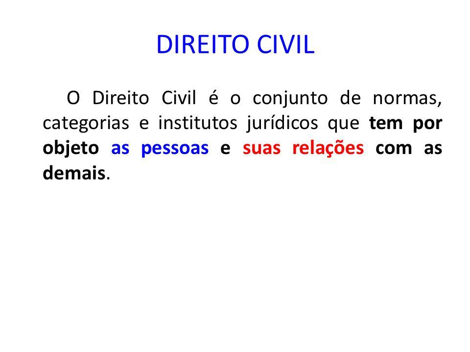 DIREITO CIVIL O Direito Civil é o conjunto de normas, categorias e institutos jurídicos que tem por objeto as pessoas e suas relações com as demais.