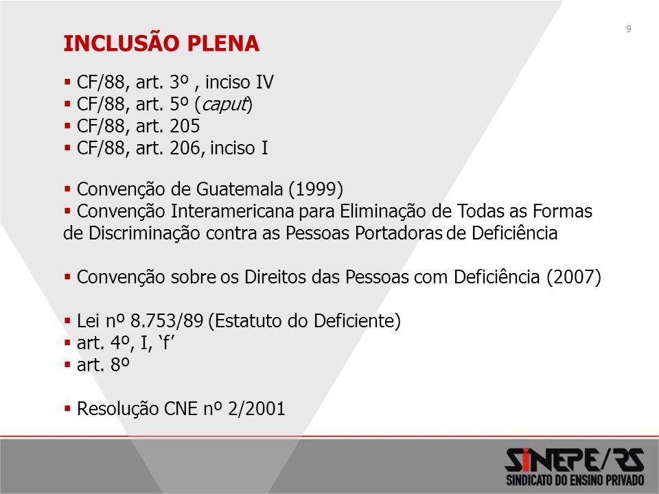 INCLUSÃO PLENA CF/88, art. 3º , inciso IV CF/88, art. 5º (caput)