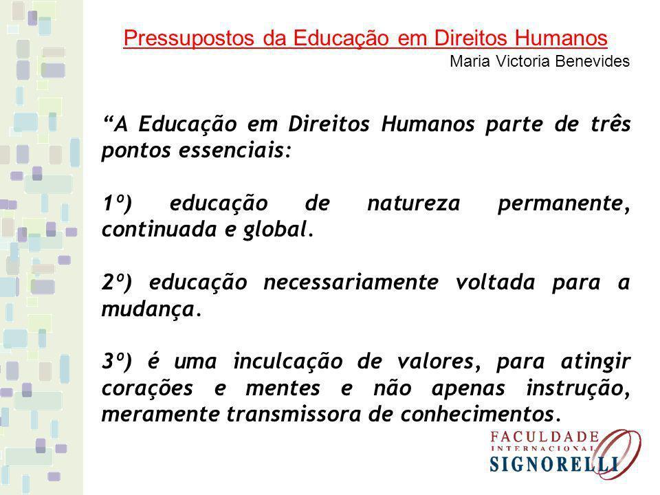 Pressupostos da Educação em Direitos Humanos