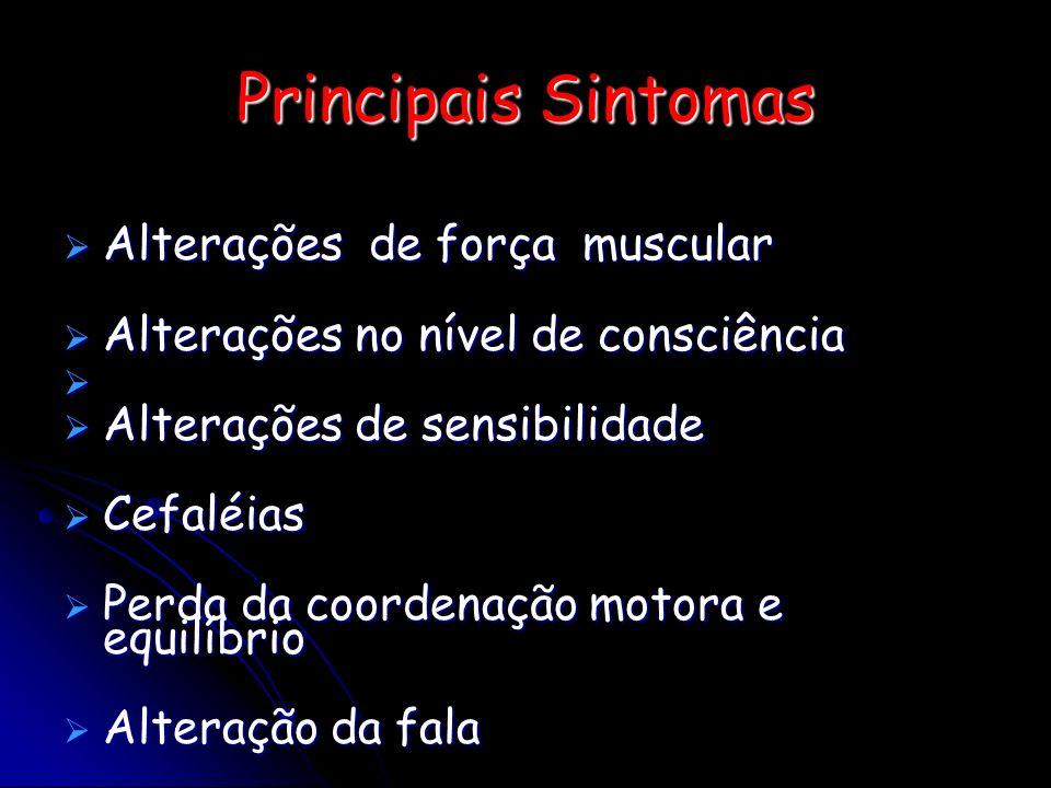Principais Sintomas Alterações de força muscular