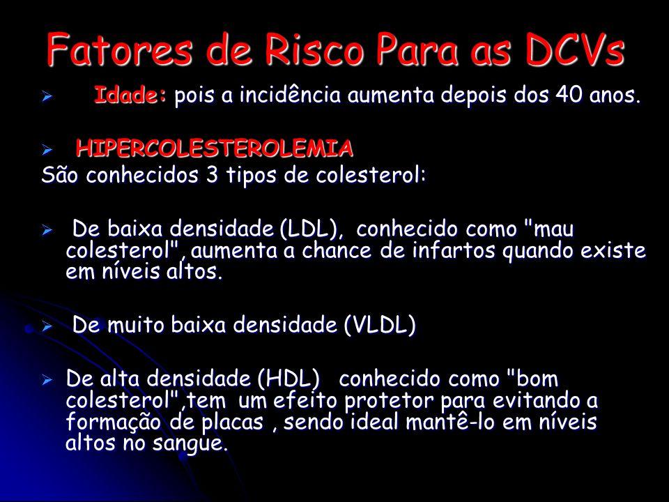 Fatores de Risco Para as DCVs