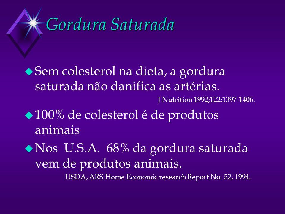 Gordura Saturada Sem colesterol na dieta, a gordura saturada não danifica as artérias. J Nutrition 1992;122:1397-1406.