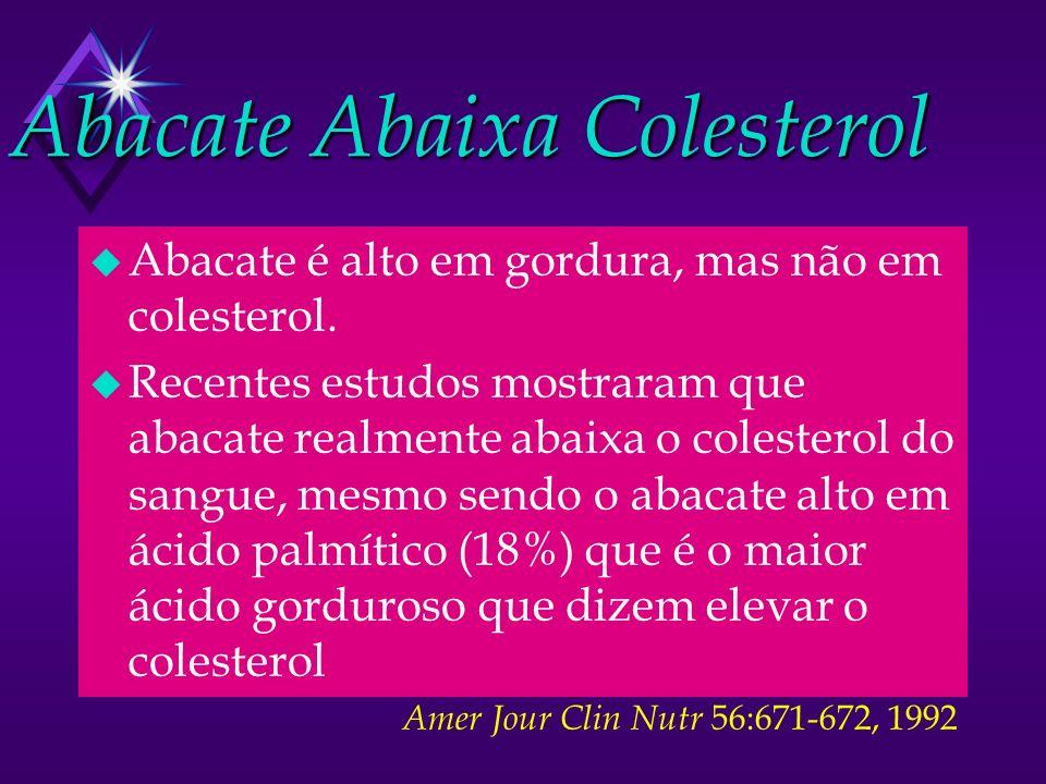 Abacate Abaixa Colesterol