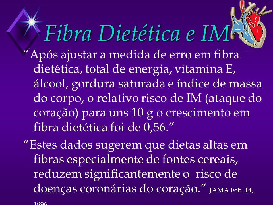 Fibra Dietética e IM