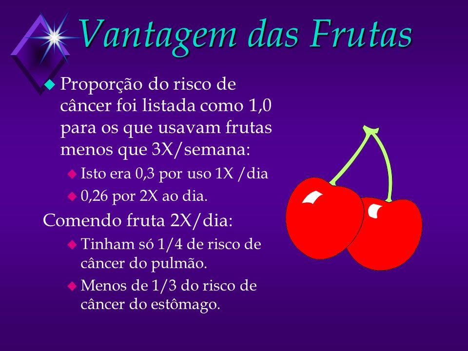 Vantagem das Frutas Proporção do risco de câncer foi listada como 1,0 para os que usavam frutas menos que 3X/semana: