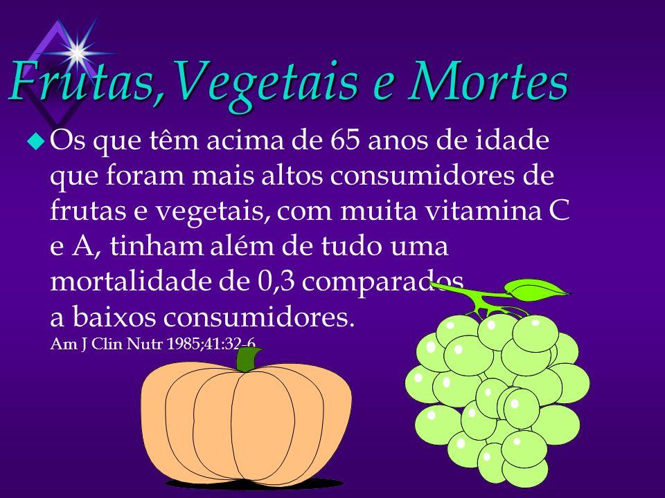 Frutas,Vegetais e Mortes